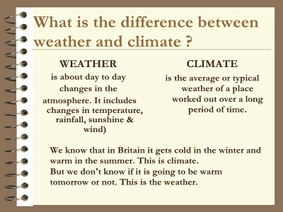 weather-and-climate