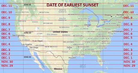 earliest-sunset